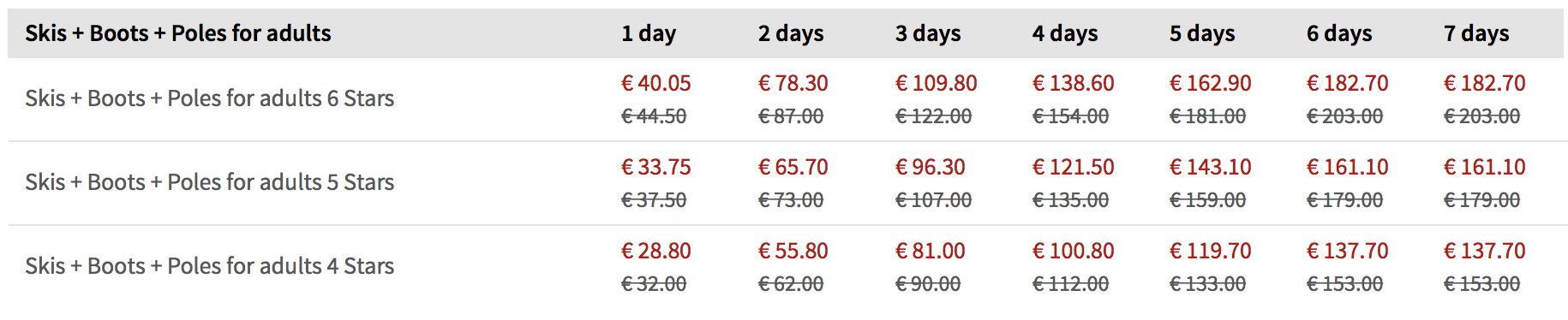 Prețuri Renting #auskia